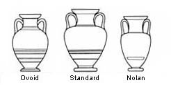 Drawings of neck amphora